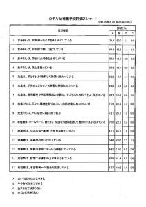 20160322学校評価